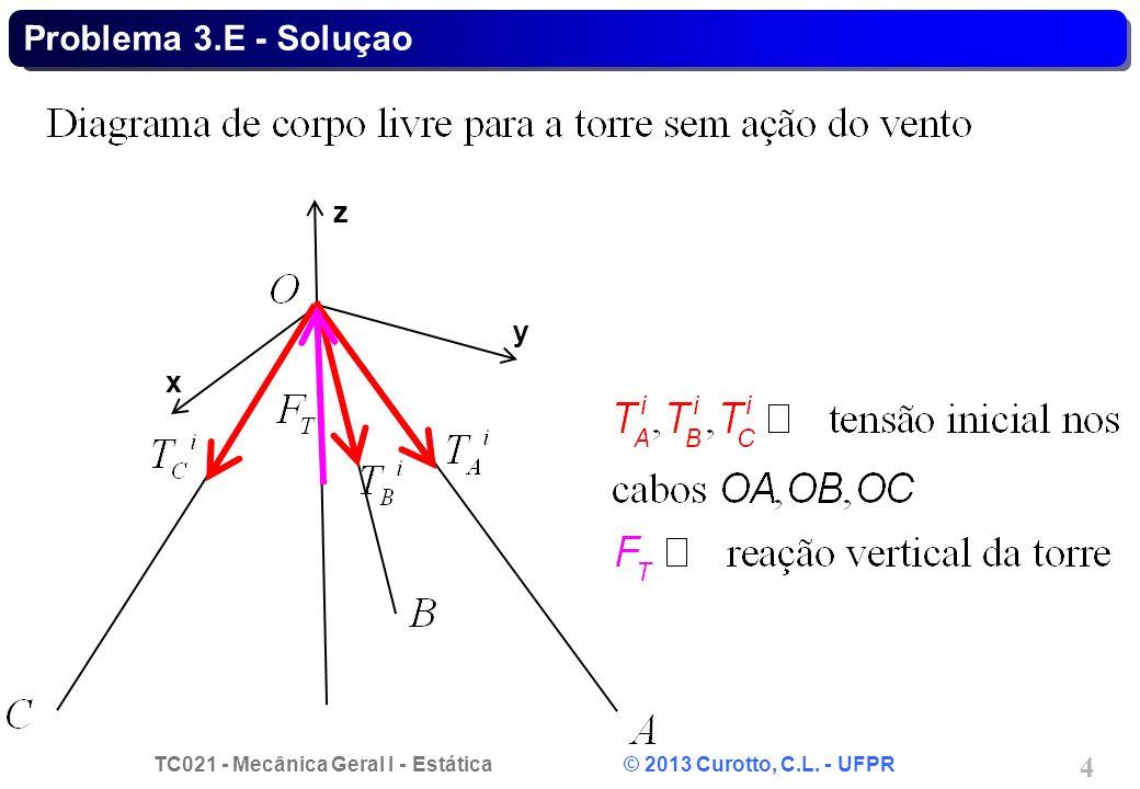 TC021 - Mecânica Geral I - Estática © 2013 Curotto, C.L. - UFPR 4 Problema 3.E - Soluçao z x y