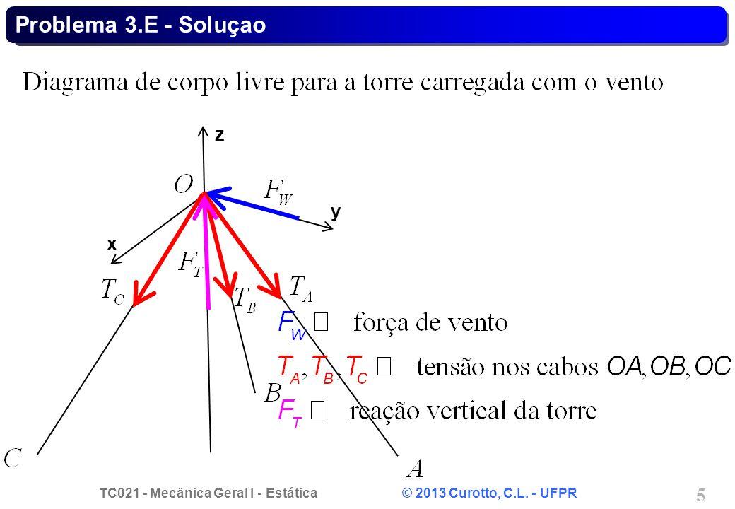 TC021 - Mecânica Geral I - Estática © 2013 Curotto, C.L. - UFPR 5 Problema 3.E - Soluçao z x y