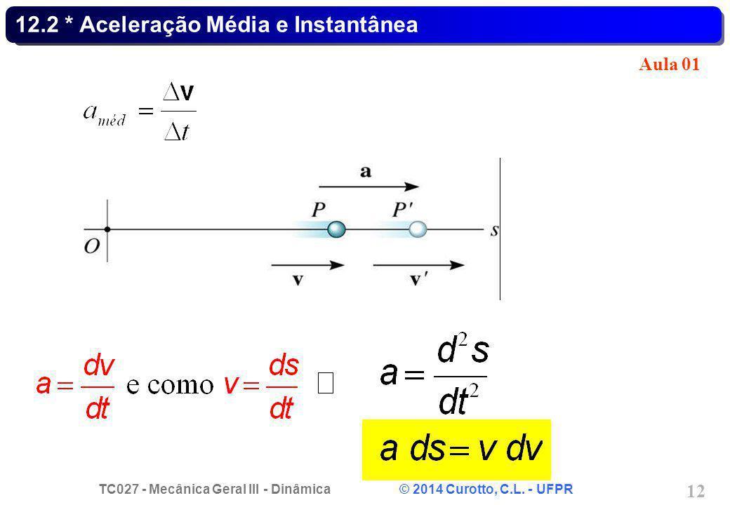 TC027 - Mecânica Geral III - Dinâmica © 2014 Curotto, C.L. - UFPR 12 12.2 * Aceleração Média e Instantânea Aula 01
