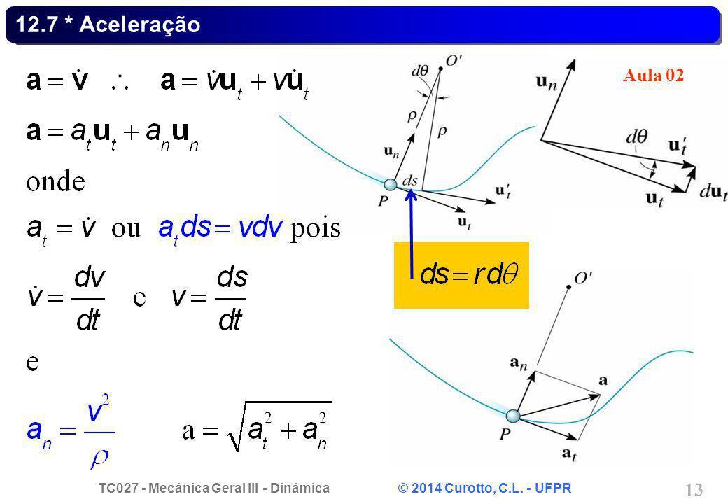 TC027 - Mecânica Geral III - Dinâmica © 2014 Curotto, C.L. - UFPR 13 12.7 * Aceleração Aula 02