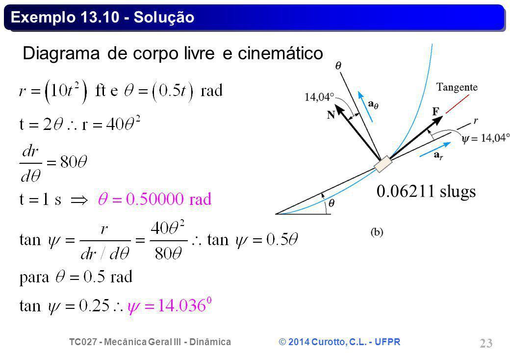 TC027 - Mecânica Geral III - Dinâmica © 2014 Curotto, C.L. - UFPR 23 Exemplo 13.10 - Solução Diagrama de corpo livre e cinemático 0.06211 slugs