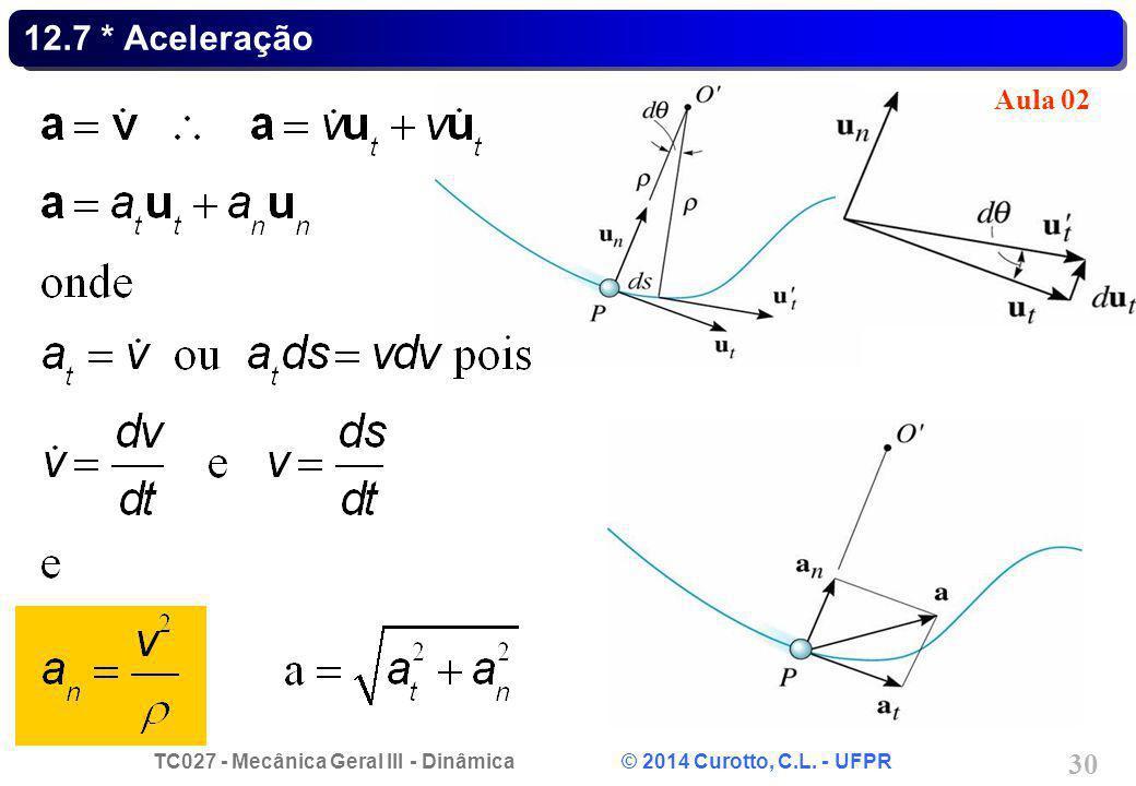 TC027 - Mecânica Geral III - Dinâmica © 2014 Curotto, C.L. - UFPR 30 12.7 * Aceleração Aula 02