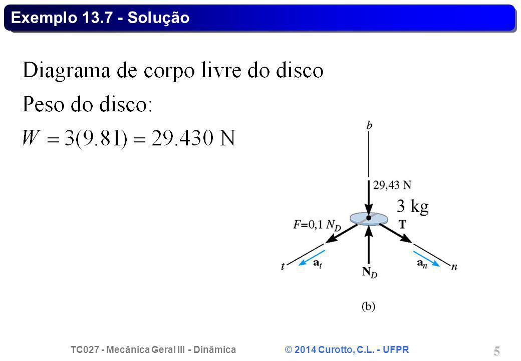 TC027 - Mecânica Geral III - Dinâmica © 2014 Curotto, C.L. - UFPR 5 Exemplo 13.7 - Solução 3 kg