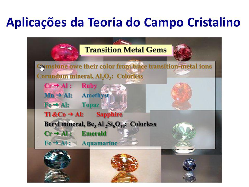 Aplicações da Teoria do Campo Cristalino