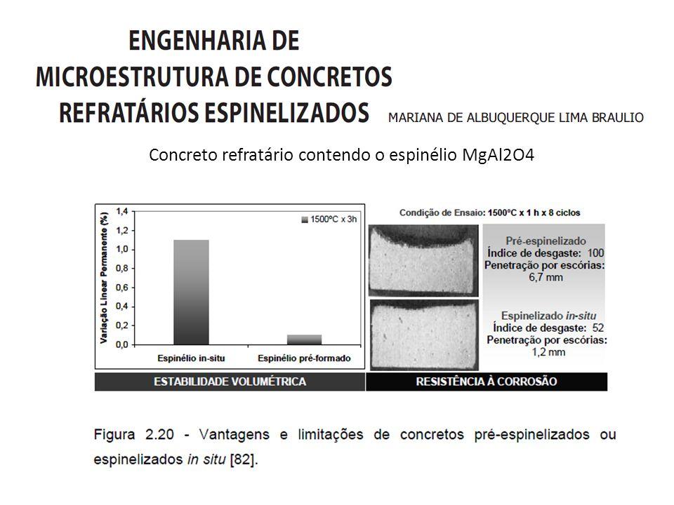 Concreto refratário contendo o espinélio MgAl2O4