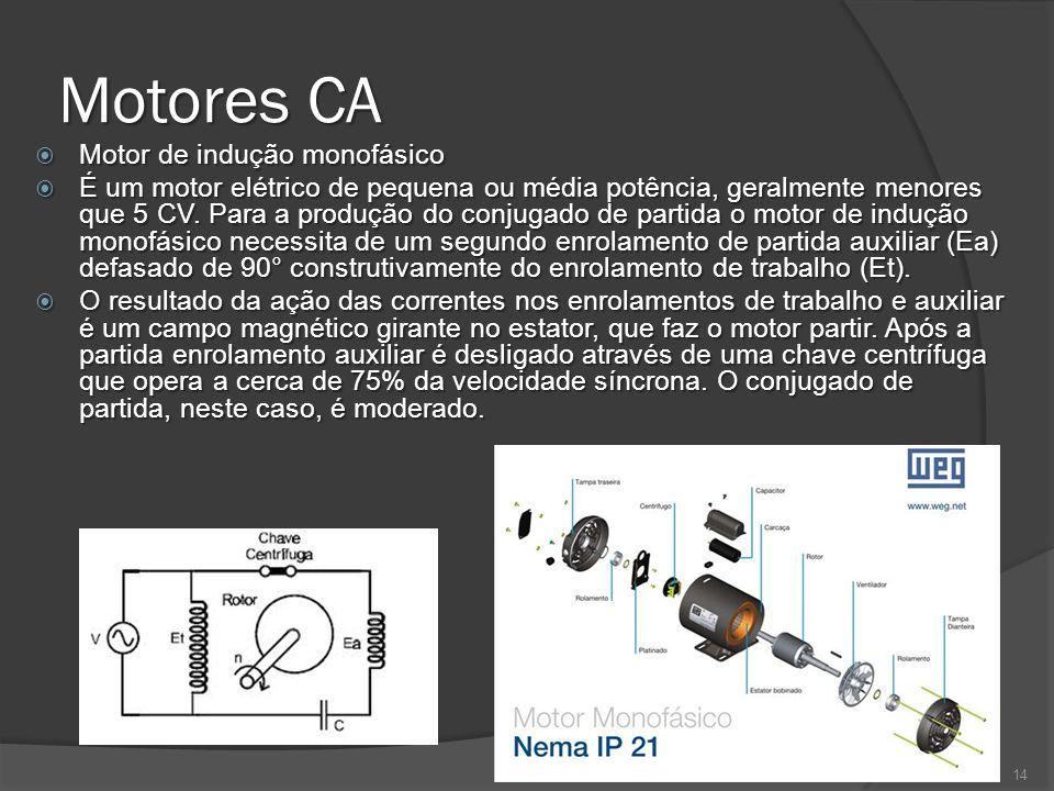 Motores CA Motor de indução monofásico Motor de indução monofásico É um motor elétrico de pequena ou média potência, geralmente menores que 5 CV.