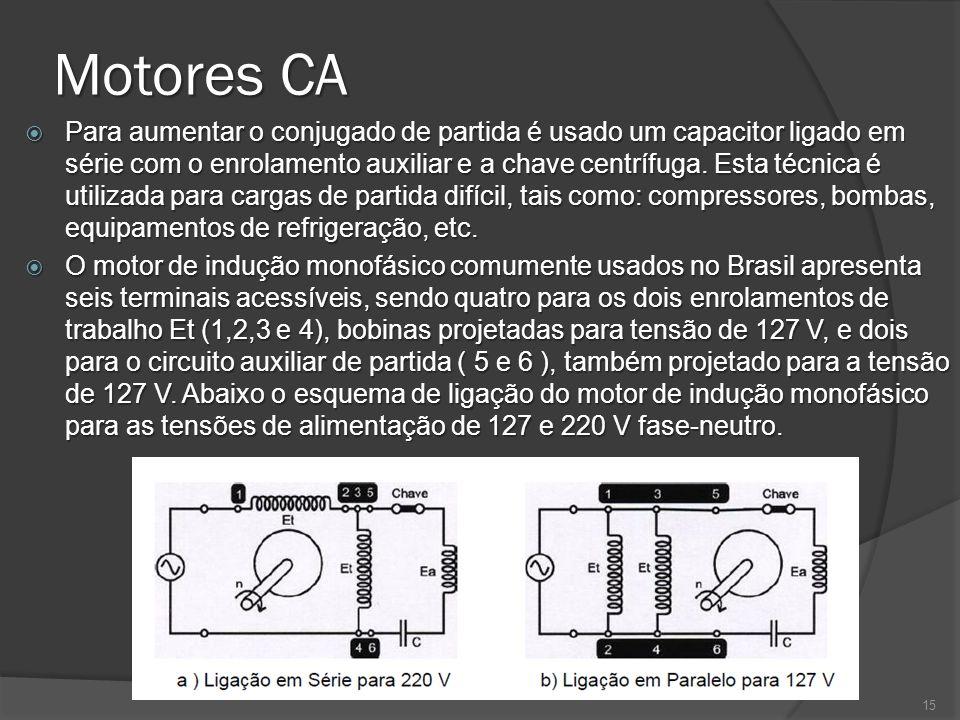 Motores CA Para aumentar o conjugado de partida é usado um capacitor ligado em série com o enrolamento auxiliar e a chave centrífuga.