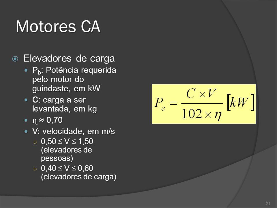 Motores CA Elevadores de carga Elevadores de carga P b : Potência requerida pelo motor do guindaste, em kW P b : Potência requerida pelo motor do guindaste, em kW C: carga a ser levantada, em kg C: carga a ser levantada, em kg ɳ 0,70 ɳ 0,70 V: velocidade, em m/s V: velocidade, em m/s 0,50 V 1,50 (elevadores de pessoas) 0,50 V 1,50 (elevadores de pessoas) 0,40 V 0,60 (elevadores de carga) 0,40 V 0,60 (elevadores de carga) 21
