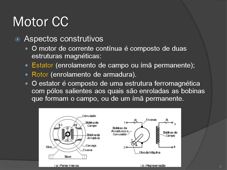 Motor CC Aspectos construtivos Aspectos construtivos O motor de corrente contínua é composto de duas estruturas magnéticas: O motor de corrente contínua é composto de duas estruturas magnéticas: Estator (enrolamento de campo ou ímã permanente); Estator (enrolamento de campo ou ímã permanente); Rotor (enrolamento de armadura).