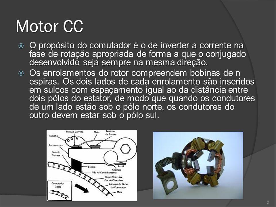 Motor CC Princípio de funcionamento Princípio de funcionamento Em sua forma mais simples, o comutador apresenta duas placas de cobre encurvadas e fixadas (isoladamente) no eixo do rotor; os terminais do enrolamento da bobina são soldados nessas placas.