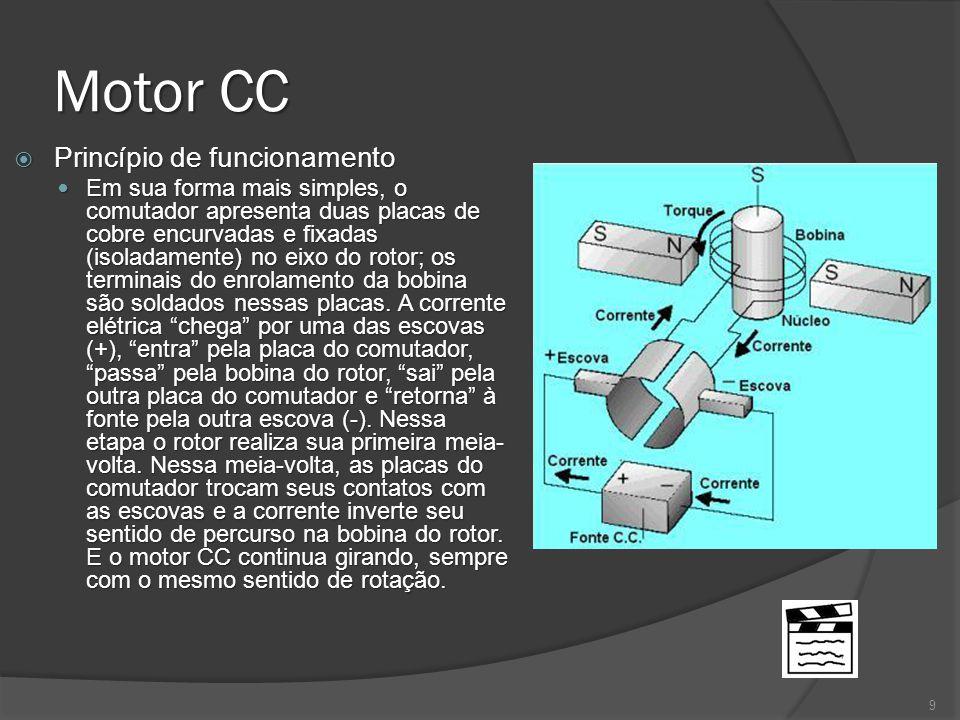 Motores CC Tipo de excitação Tipo de excitação 10