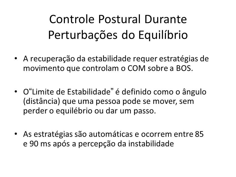 Controle Postural Durante Perturbações do Equilíbrio A recuperação da estabilidade requer estratégias de movimento que controlam o COM sobre a BOS. O