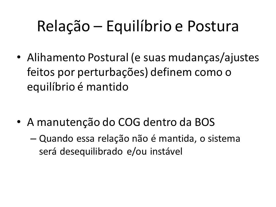 Limite de Estabilidde (LOS) Ângulo máximo (em relação à vertical) que pode ser tolerada sem a perda do equilíbrio.