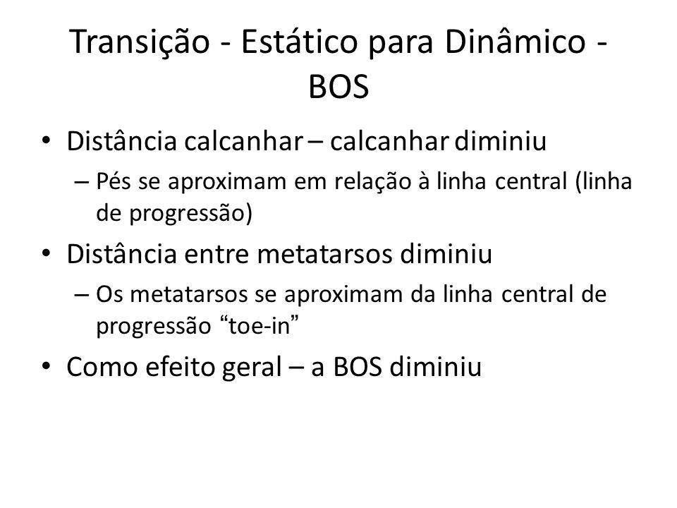 Transição - Estático para Dinâmico - BOS Distância calcanhar – calcanhar diminiu – Pés se aproximam em relação à linha central (linha de progressão) D