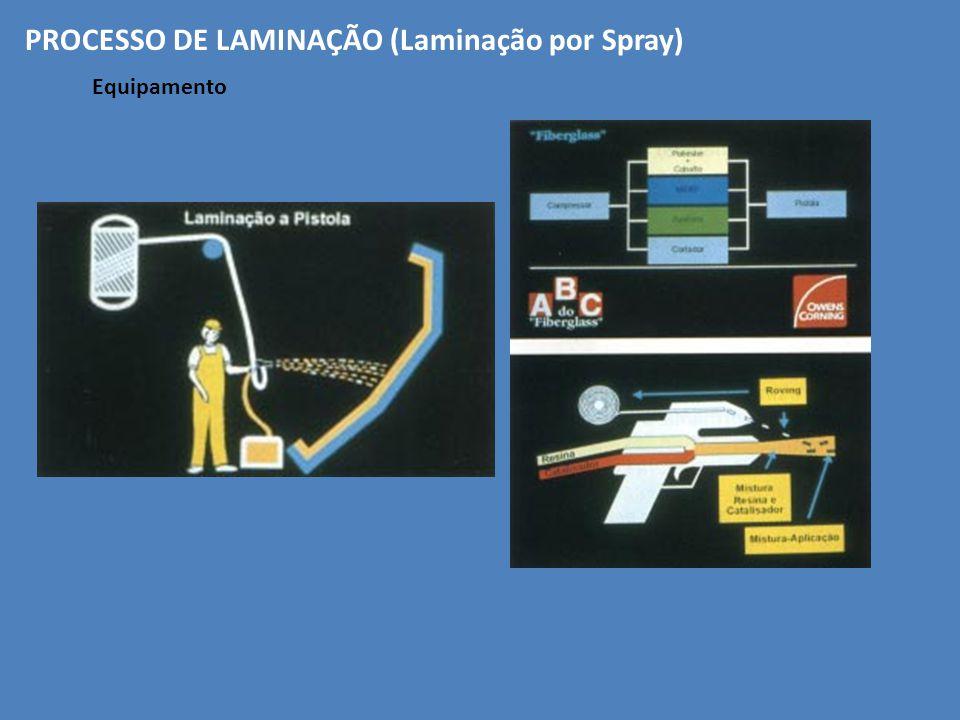 Equipamento PROCESSO DE LAMINAÇÃO (Laminação por Spray)