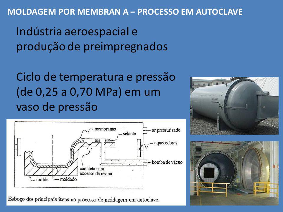 MOLDAGEM POR MEMBRAN A – PROCESSO EM AUTOCLAVE Indústria aeroespacial e produção de preimpregnados Ciclo de temperatura e pressão (de 0,25 a 0,70 MPa)