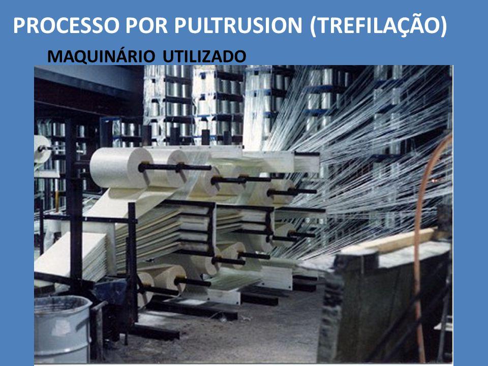 MAQUINÁRIO UTILIZADO PROCESSO POR PULTRUSION (TREFILAÇÃO)