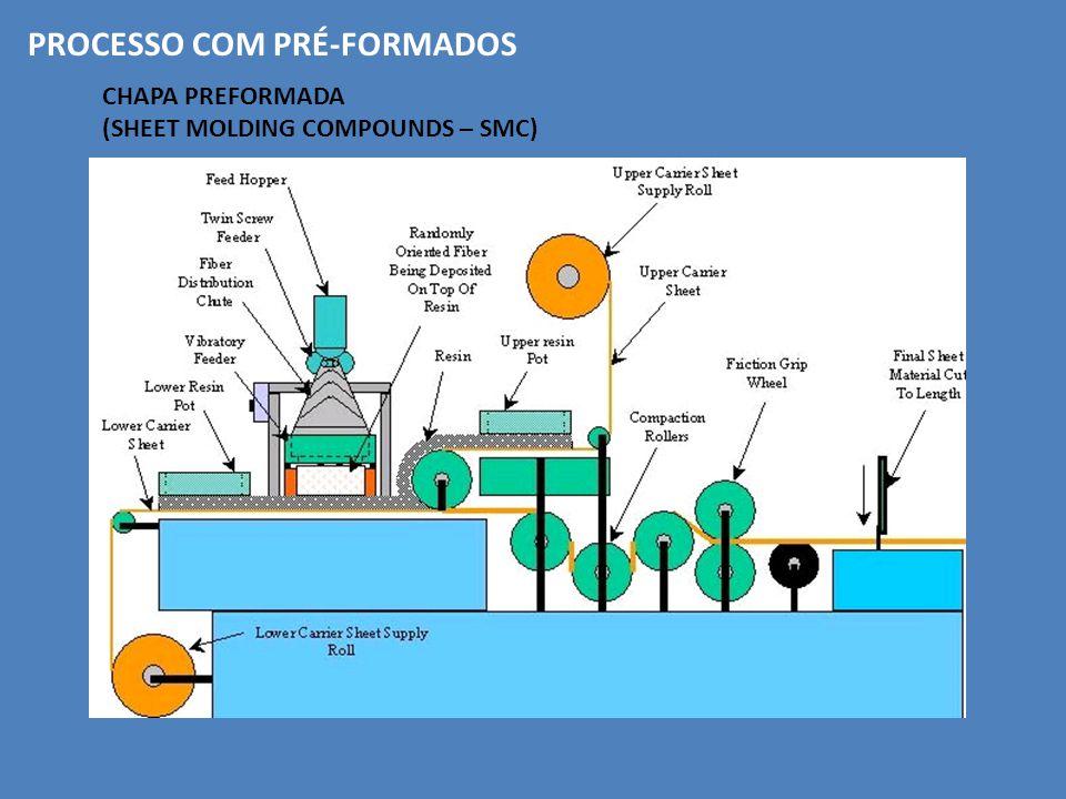 CHAPA PREFORMADA (SHEET MOLDING COMPOUNDS – SMC) PROCESSO COM PRÉ-FORMADOS