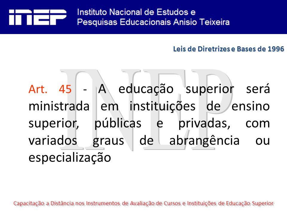 Art. 45 - A educação superior será ministrada em instituições de ensino superior, públicas e privadas, com variados graus de abrangência ou especializ