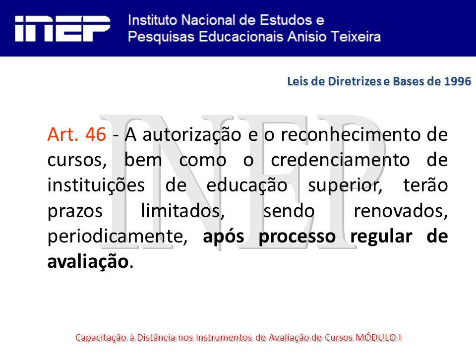 Art. 46 - A autorização e o reconhecimento de cursos, bem como o credenciamento de instituições de educação superior, terão prazos limitados, sendo re