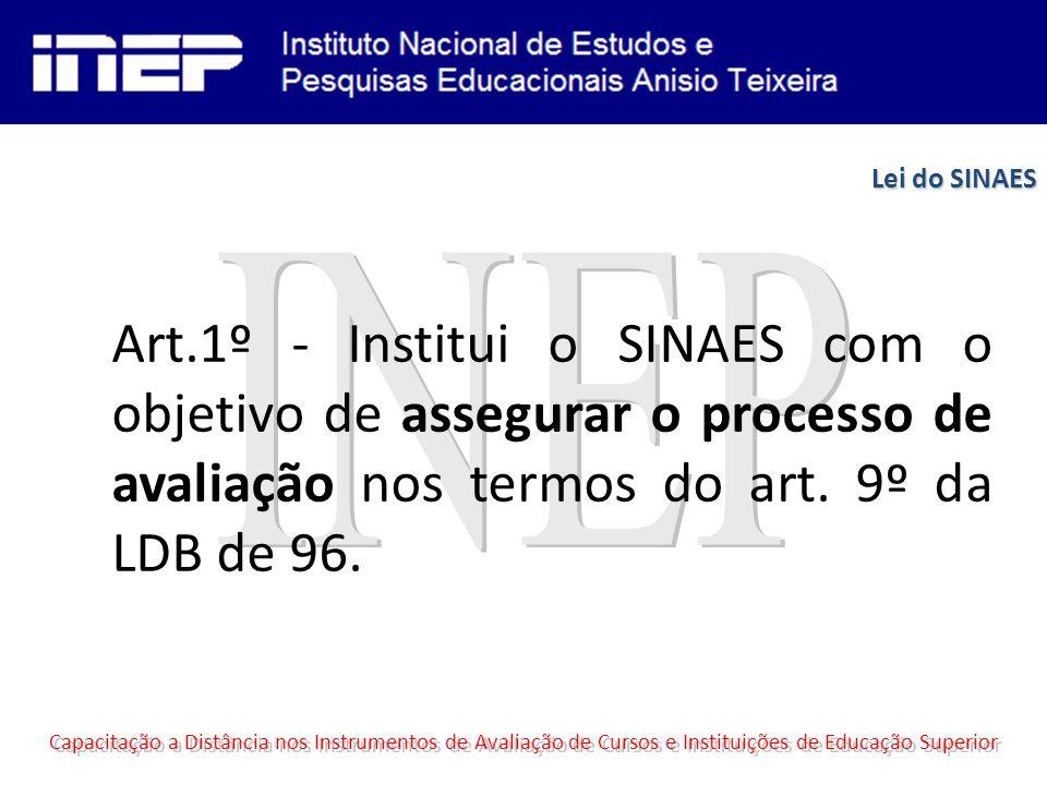 Lei do SINAES Art.1º - Institui o SINAES com o objetivo de assegurar o processo de avaliação nos termos do art.