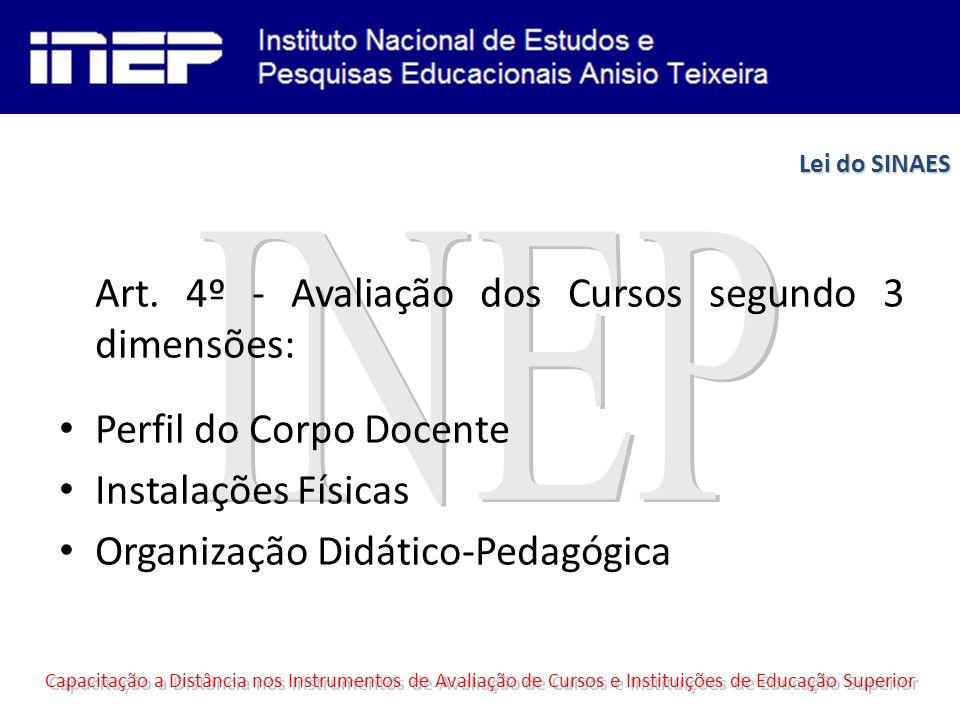 Art. 4º - Avaliação dos Cursos segundo 3 dimensões: Perfil do Corpo Docente Instalações Físicas Organização Didático-Pedagógica Capacitação a Distânci