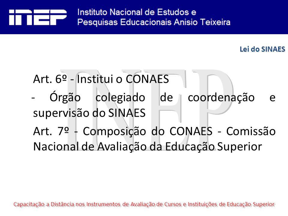 Art.6º - Institui o CONAES - Órgão colegiado de coordenação e supervisão do SINAES Art.