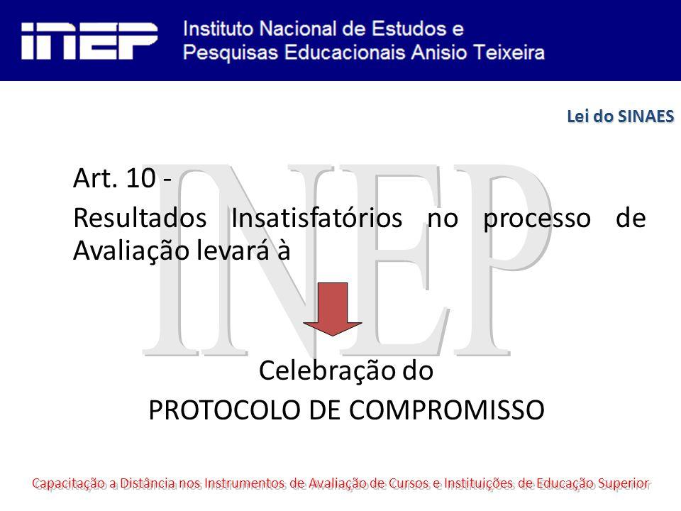 Art. 10 - Resultados Insatisfatórios no processo de Avaliação levará à Celebração do PROTOCOLO DE COMPROMISSO Capacitação a Distância nos Instrumentos