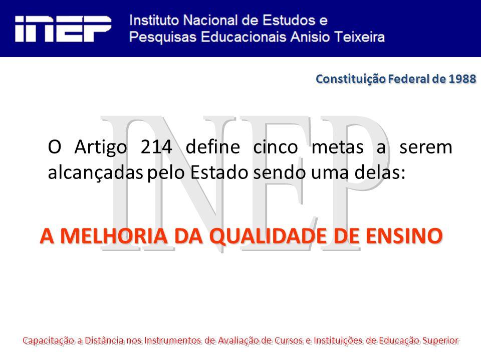 O Artigo 214 define cinco metas a serem alcançadas pelo Estado sendo uma delas: A MELHORIA DA QUALIDADE DE ENSINO Capacitação a Distância nos Instrumentos de Avaliação de Cursos e Instituições de Educação Superior Constituição Federal de 1988