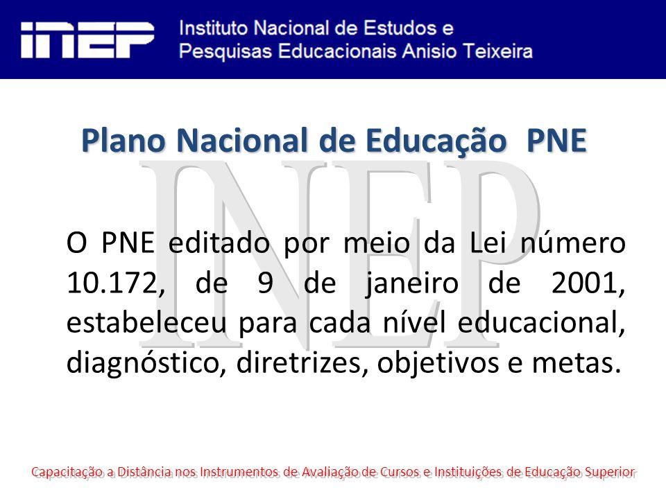 Plano Nacional de Educação PNE O PNE editado por meio da Lei número 10.172, de 9 de janeiro de 2001, estabeleceu para cada nível educacional, diagnóstico, diretrizes, objetivose metas.