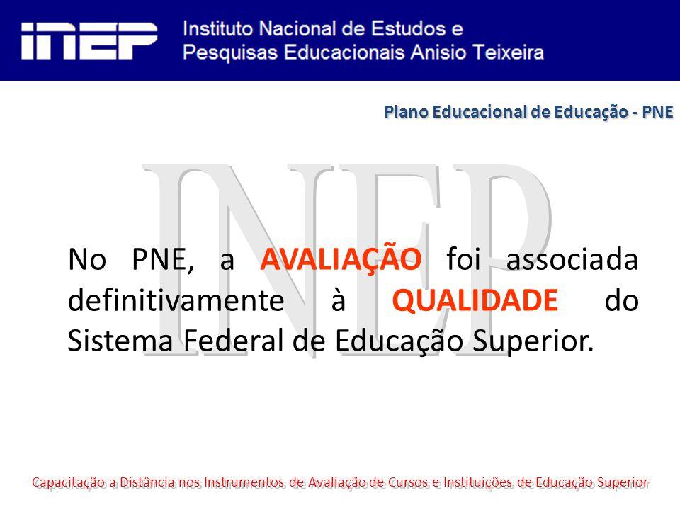 A AVALIAÇÃO realizada pelo Sistema Nacional de Avaliação da Educação Superior – SINAES constituirá REFERENCIAL BÁSICO para os processos de regulação e supervisão da educação superior, a fim de promover a melhoria de sua qualidade.