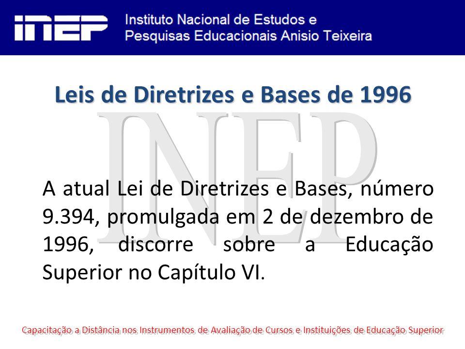 Do Artigo 42 até o de número 57, das finalidades, responsabilidades e obrigatoriedades, dois artigos devem ser observados, são eles: Capacitação a Distância nos Instrumentos de Avaliação de Cursos e Instituições de Educação Superior Leis de Diretrizes e Bases de 1996