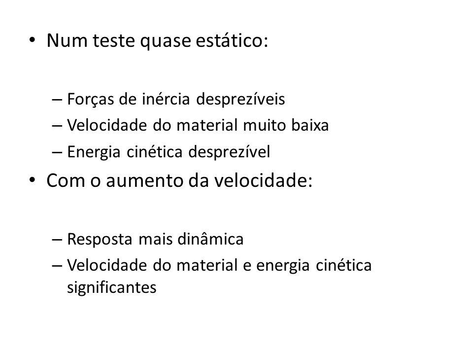 Num teste quase estático: – Forças de inércia desprezíveis – Velocidade do material muito baixa – Energia cinética desprezível Com o aumento da velocidade: – Resposta mais dinâmica – Velocidade do material e energia cinética significantes