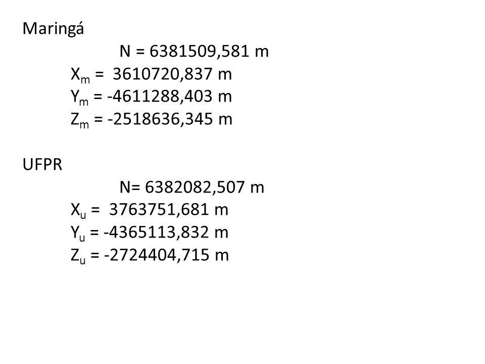 Maringá N = 6381509,581 m X m = 3610720,837 m Y m = -4611288,403 m Z m = -2518636,345 m UFPR N= 6382082,507 m X u = 3763751,681 m Y u = -4365113,832 m