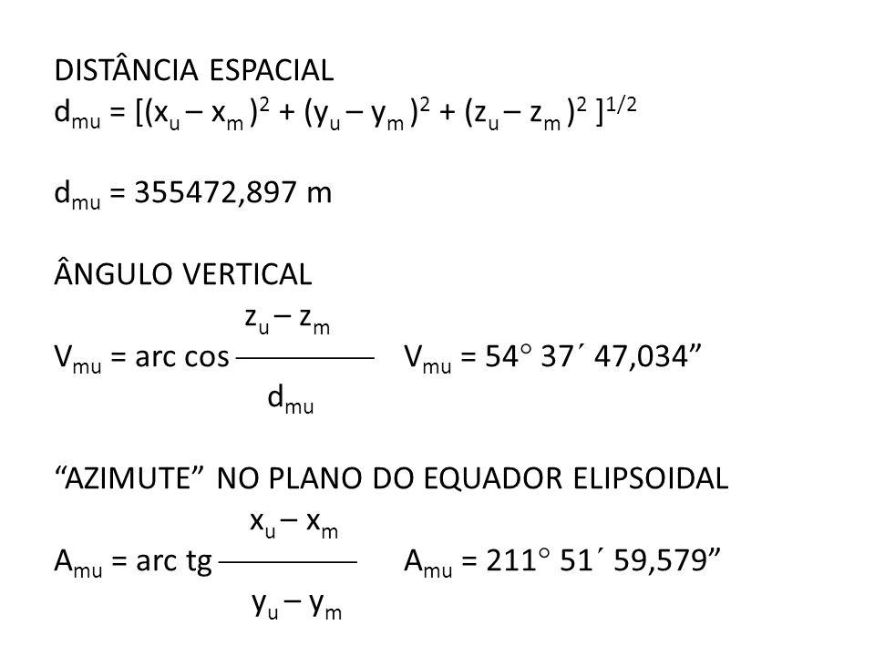 DISTÂNCIA ESPACIAL d mu = [(x u – x m ) 2 + (y u – y m ) 2 + (z u – z m ) 2 ] 1/2 d mu = 355472,897 m ÂNGULO VERTICAL z u – z m V mu = arc cos V mu =