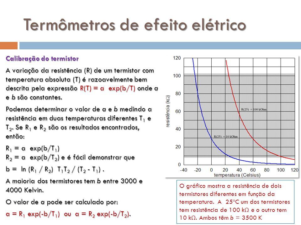 Termômetros de efeito elétrico Calibração do termistor A variação da resistência (R) de um termistor com temperatura absoluta (T) é razoavelmente bem