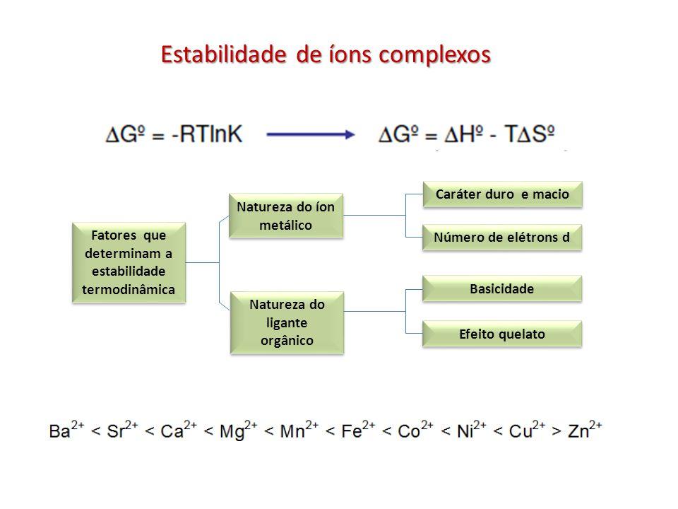 Estabilidade de íons complexos Fatores que determinam a estabilidade termodinâmica Natureza do íon metálico Natureza do ligante orgânico Caráter duro e macio Número de elétrons d Basicidade Efeito quelato