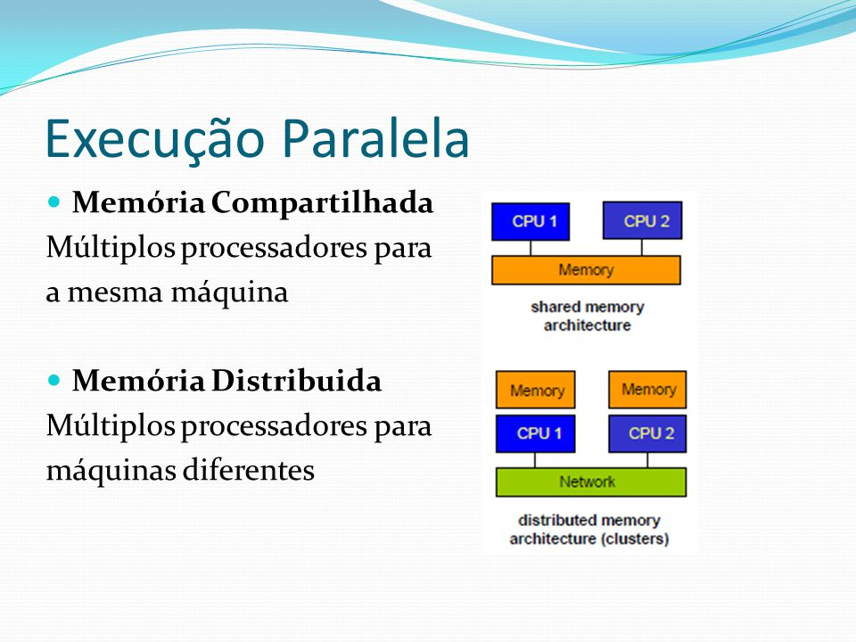 Execução Paralela Memória Compartilhada Múltiplos processadores para a mesma máquina Memória Distribuida Múltiplos processadores para máquinas diferen