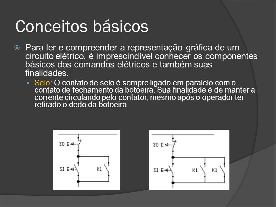 Conceitos básicos Para ler e compreender a representação gráfica de um circuito elétrico, é imprescindível conhecer os componentes básicos dos comandos elétricos e também suas finalidades.