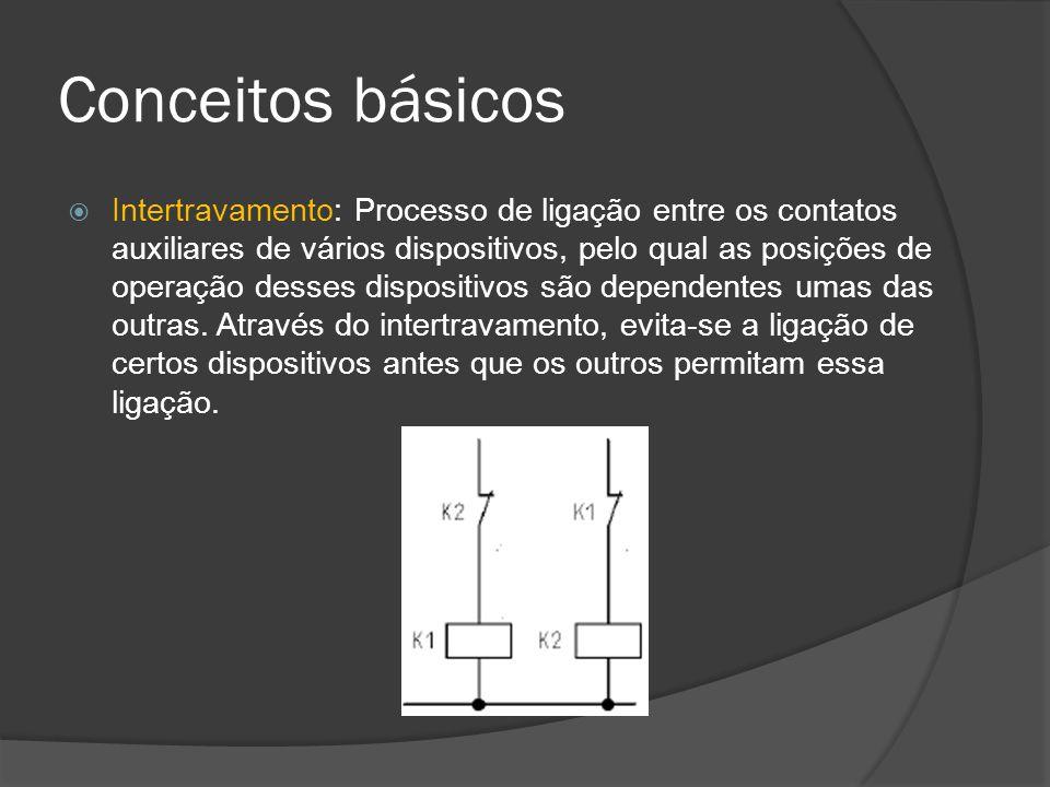 Conceitos básicos Intertravamento: Processo de ligação entre os contatos auxiliares de vários dispositivos, pelo qual as posições de operação desses dispositivos são dependentes umas das outras.