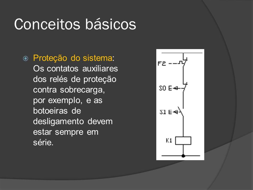 Conceitos básicos Proteção do sistema: Os contatos auxiliares dos relés de proteção contra sobrecarga, por exemplo, e as botoeiras de desligamento devem estar sempre em série.