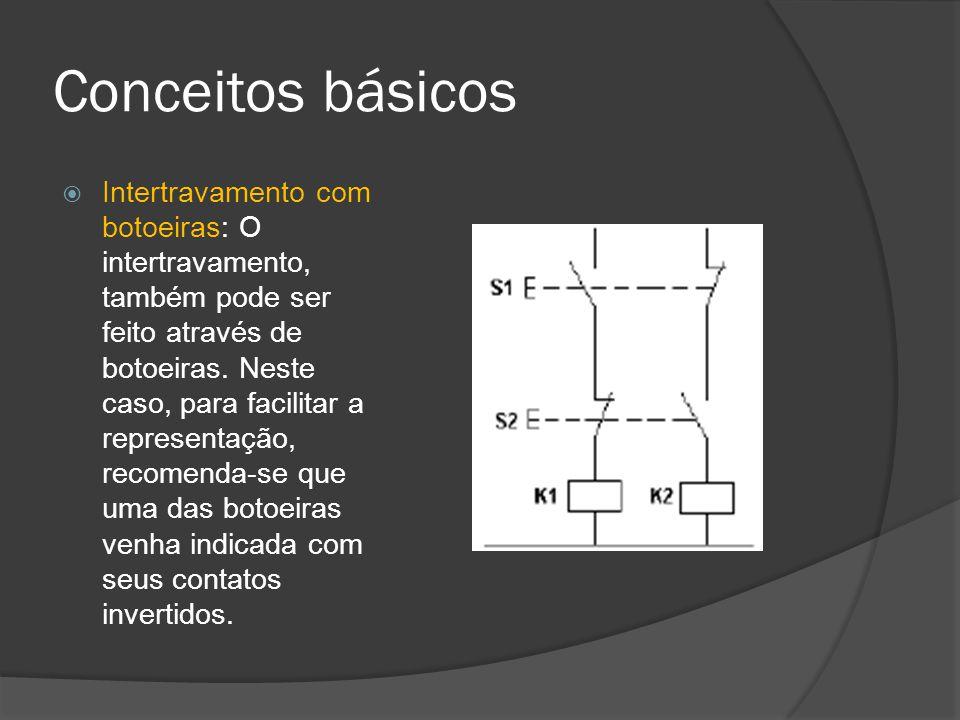 Conceitos básicos Intertravamento com botoeiras: O intertravamento, também pode ser feito através de botoeiras.