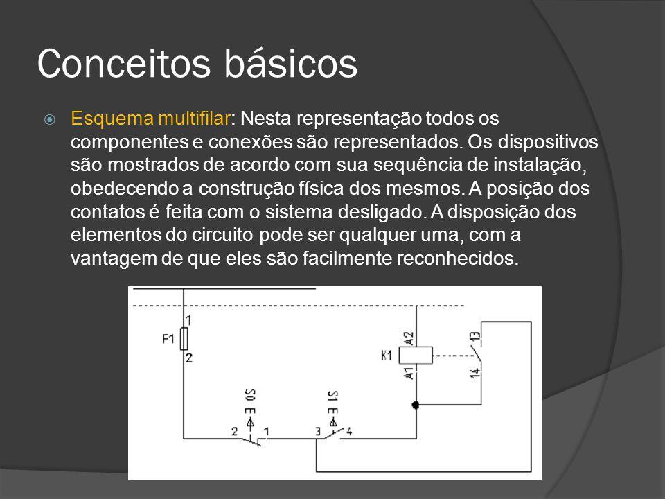 Conceitos básicos Esquema multifilar: Nesta representação todos os componentes e conexões são representados.