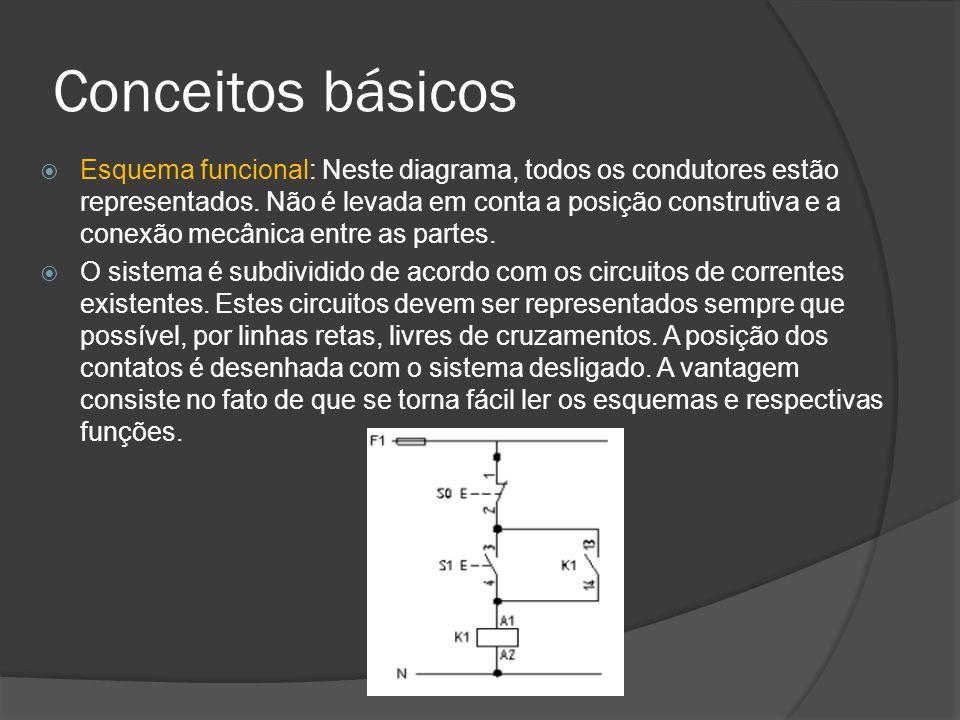 Conceitos básicos Esquema funcional: Neste diagrama, todos os condutores estão representados.