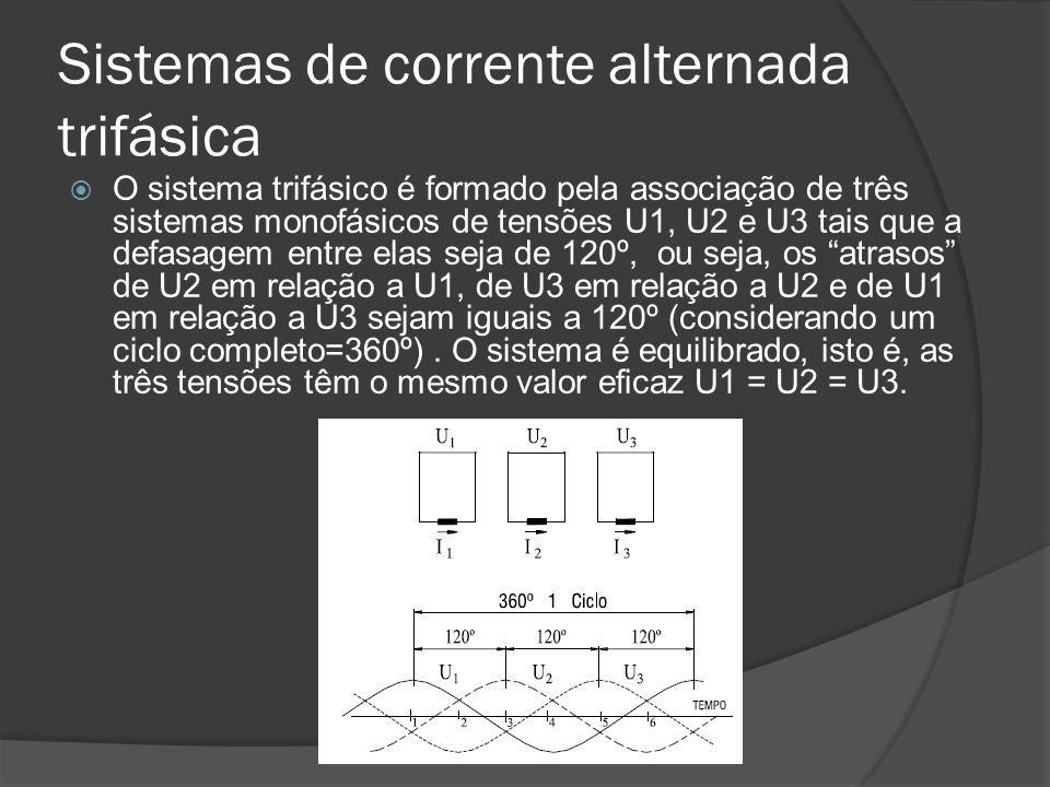 Sistemas de corrente alternada trifásica O sistema trifásico é formado pela associação de três sistemas monofásicos de tensões U1, U2 e U3 tais que a defasagem entre elas seja de 120º, ou seja, os atrasos de U2 em relação a U1, de U3 em relação a U2 e de U1 em relação a U3 sejam iguais a 120º (considerando um ciclo completo=360º).