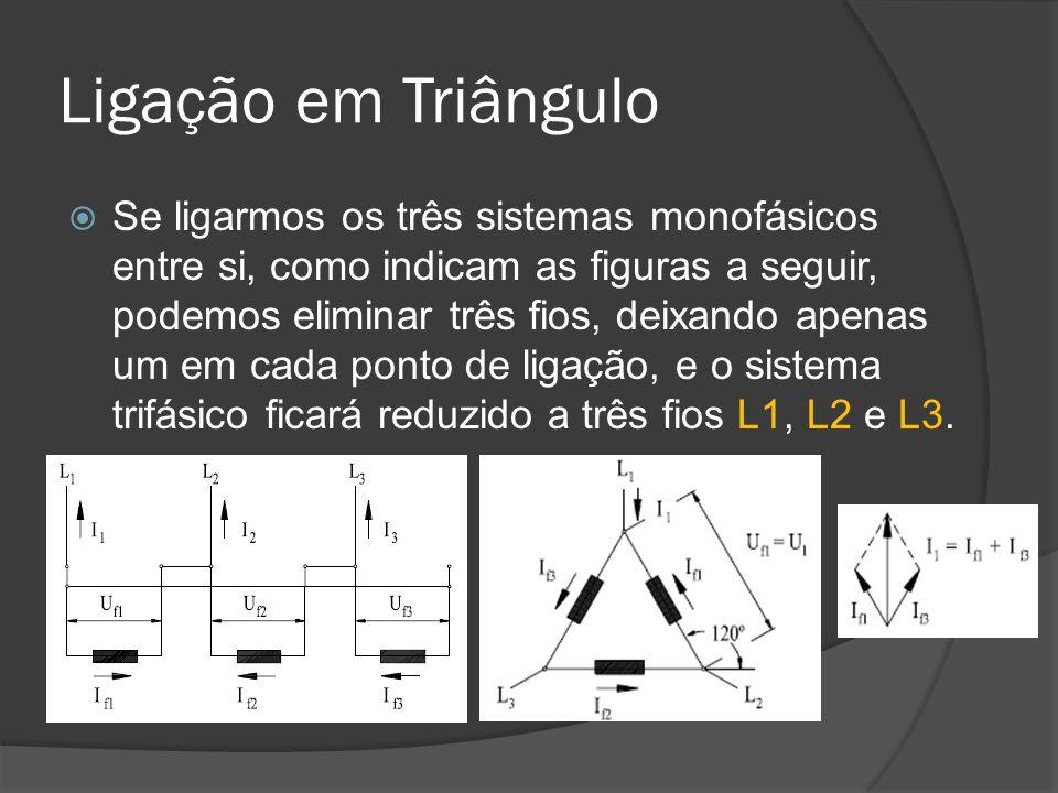 Ligação em Triângulo Se ligarmos os três sistemas monofásicos entre si, como indicam as figuras a seguir, podemos eliminar três fios, deixando apenas um em cada ponto de ligação, e o sistema trifásico ficará reduzido a três fios L1, L2 e L3.