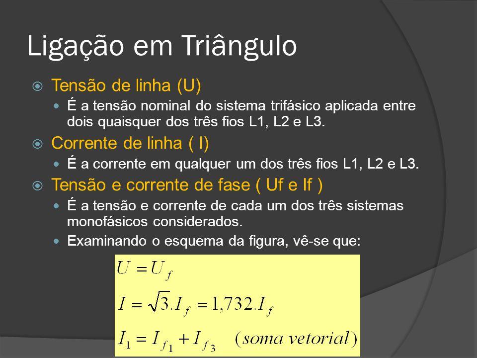 Ligação em Triângulo Tensão de linha (U) É a tensão nominal do sistema trifásico aplicada entre dois quaisquer dos três fios L1, L2 e L3.