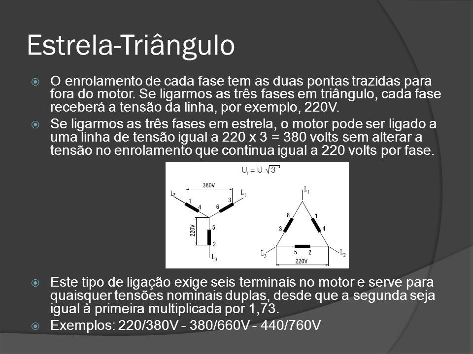 Estrela-Triângulo O enrolamento de cada fase tem as duas pontas trazidas para fora do motor.