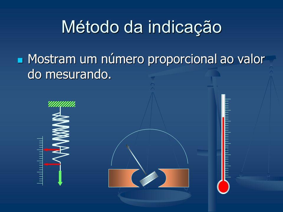 Método da indicação Mostram um número proporcional ao valor do mesurando. Mostram um número proporcional ao valor do mesurando.
