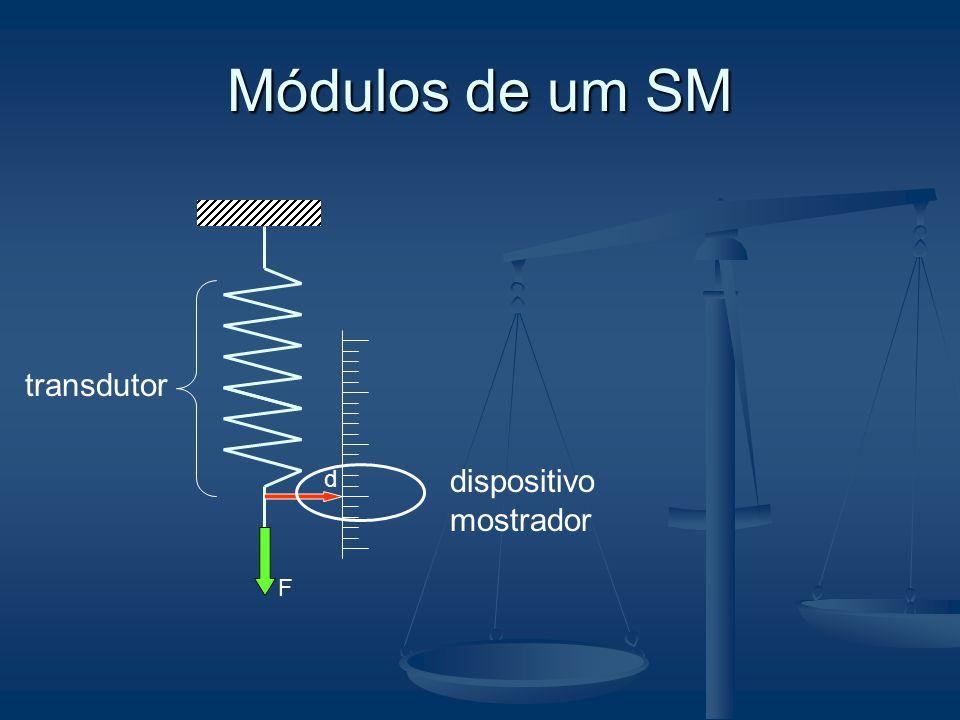 Módulos de um SM F d transdutor dispositivo mostrador
